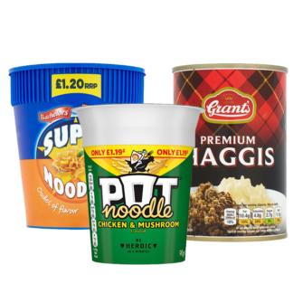 Instant Snacks & Meals Retail