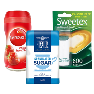 Sugar & Syrup Retail